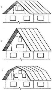 план Кирпичного дома с мансардой
