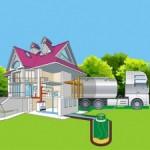 Газовая система отопления дома: тепло и комфорт