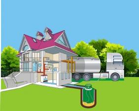 Автономная газовая система отопления