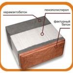 Теплоблок для строительства тёплого дома