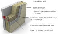 мокрый_фасад