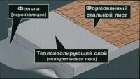fasadnaya-panel_stenolit_razrez